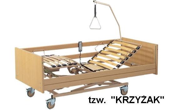 Używane łóżko Rehabilitacyjne Szpitalne Elektryczne Bochnia